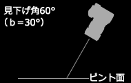 見下げ60°(b=30°)